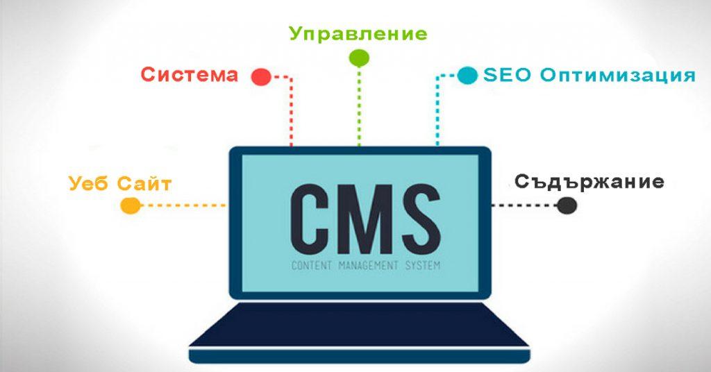CMS Система